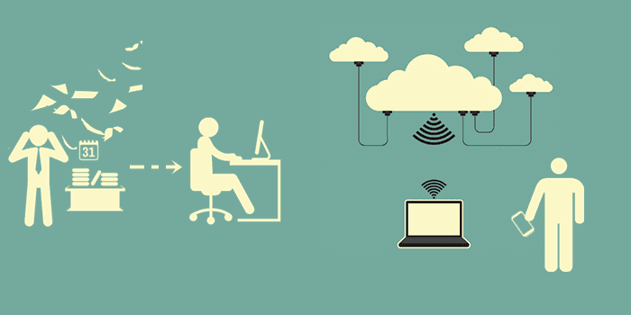 Top 3 benefits of a SaaS Leave Management System